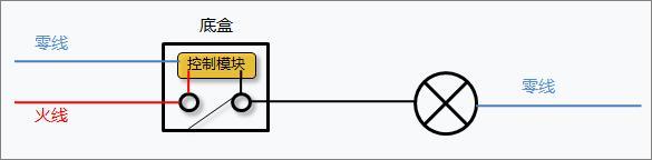 控制模块也可通过接入的火线连接零线构成自有的取电回路,再加上电压